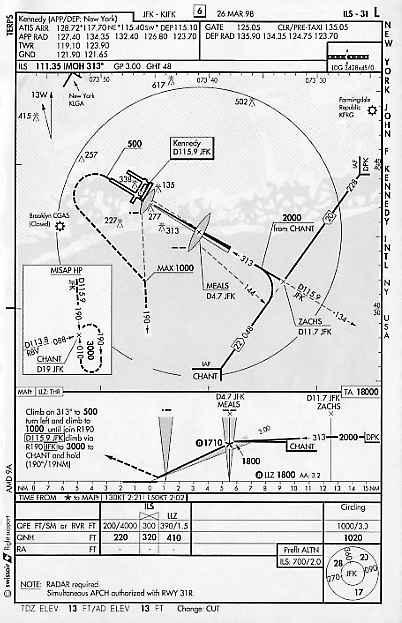 Flight Charts